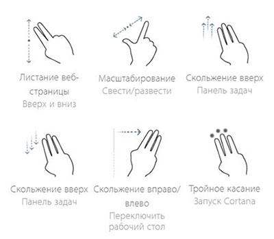 Жесты для asus smart gesture